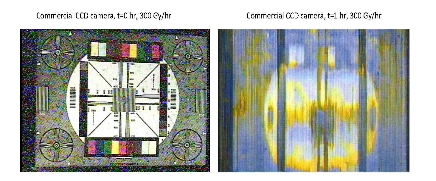 Images from a commercial CCD pre and post irradiation with gamma photons. After 300Gy, the dark signal distorts heavily the image acquired